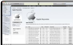 iTunes: Podcast van de Apple Keynotes