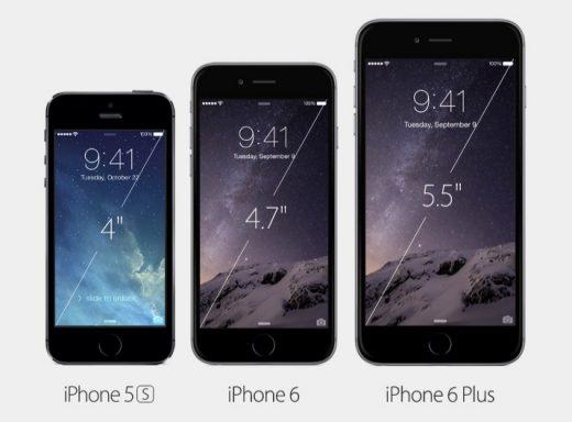iPhone 6 Formaten: iPhone 5 vs. iPhone 6 vs. iPhone 6 Plus