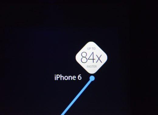 iPhone 6 (Plus): tot wel 84x sneller!